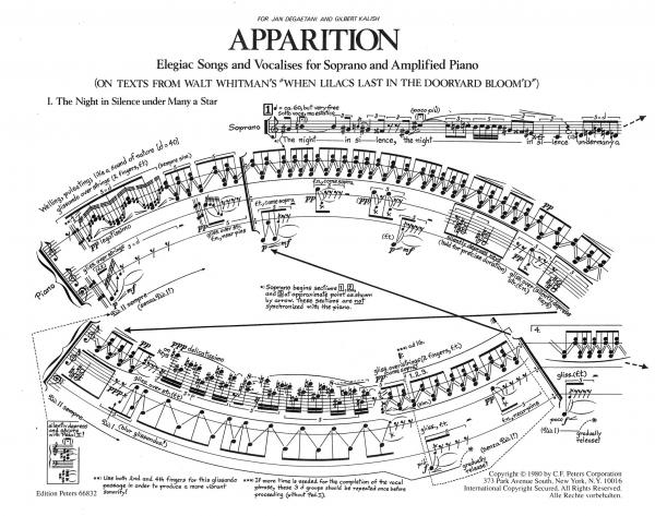 apparition_score_0
